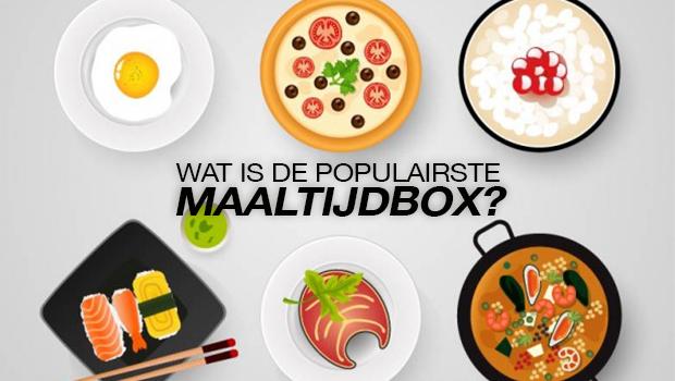 Wat is de populairste maaltijdbox